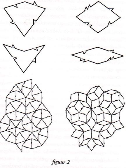 figuur 2.jpg